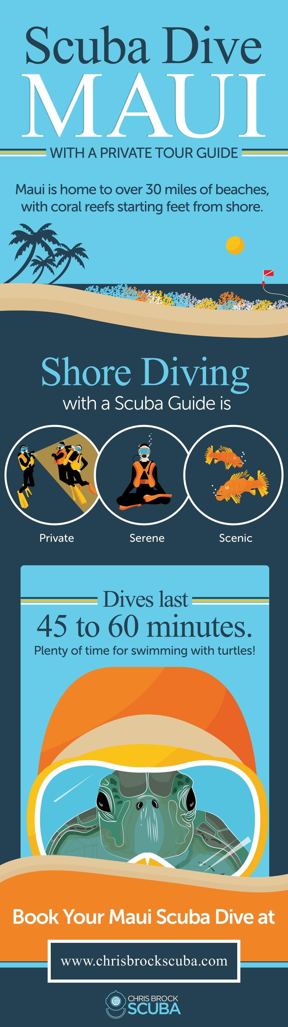 scuba-dive-maui-infographic.png