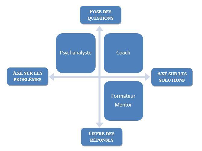 Différences coaching.JPG