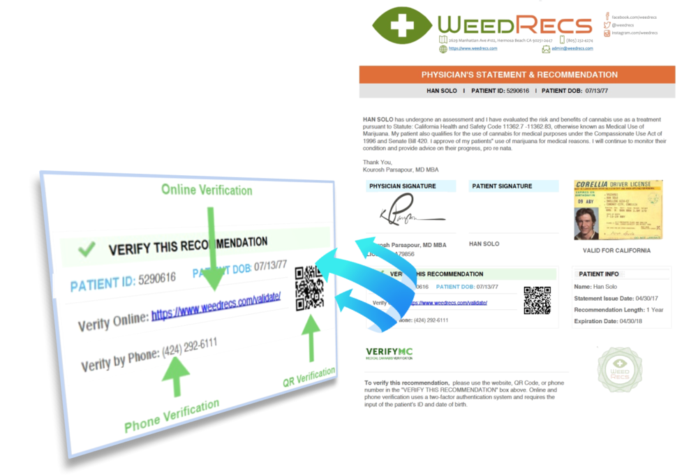 NO MORE WAITING...3 ways to instantly get verified! Every Patient Recommendation Can Be Verified by Dispensaries or Law Enforcement in 3 Ways