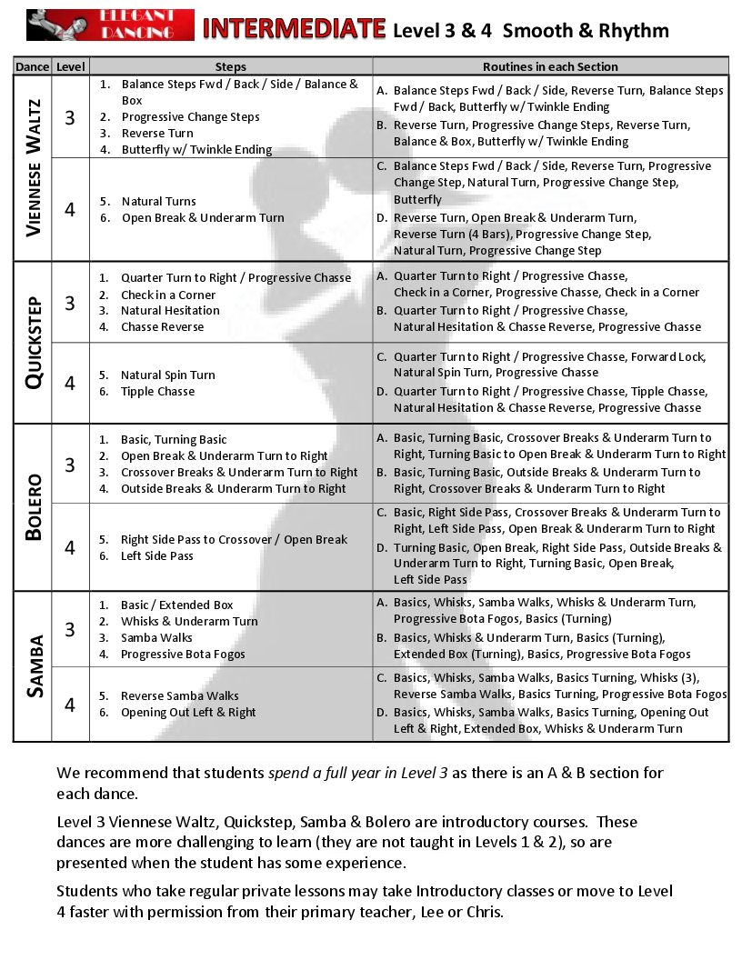 Intermediate Curriculum One Sheet Aug2018-2.jpg