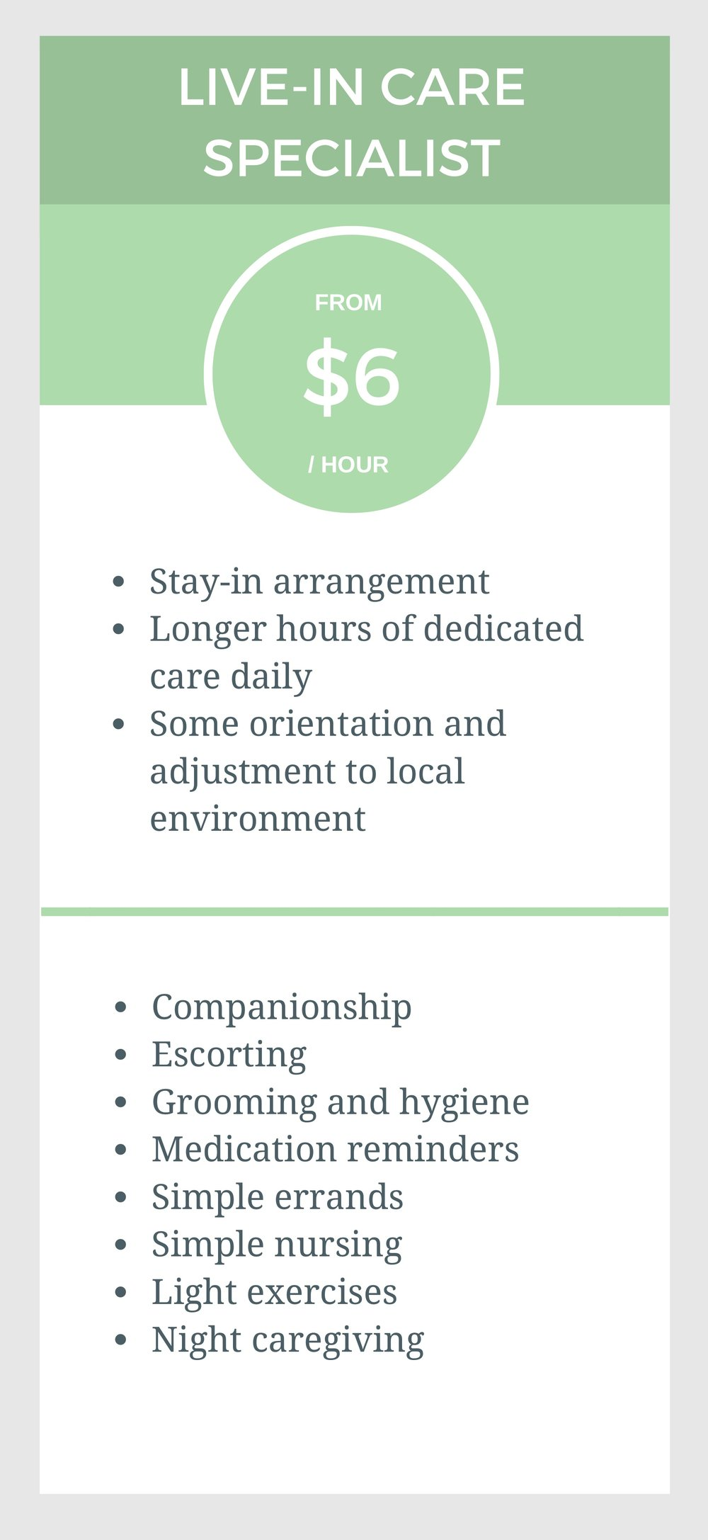 live-in care specialist specifications