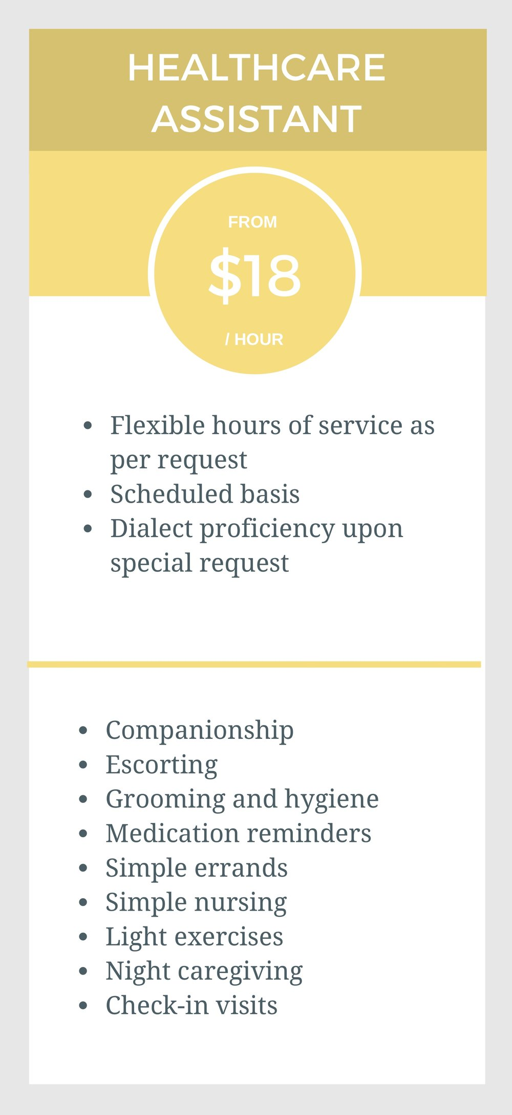 healthcare assistant specifications