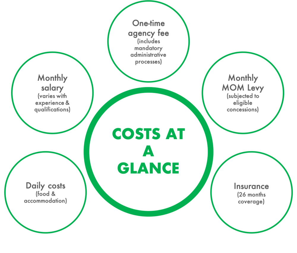 LICS costs at a glance.png