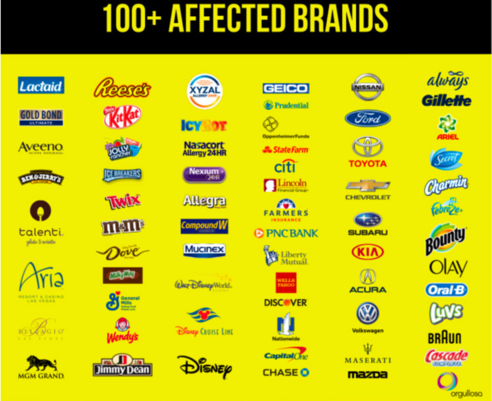 These are the brands impacted by the fraudulent activity according to Social Puncher, an online ad fraud investigation firm.