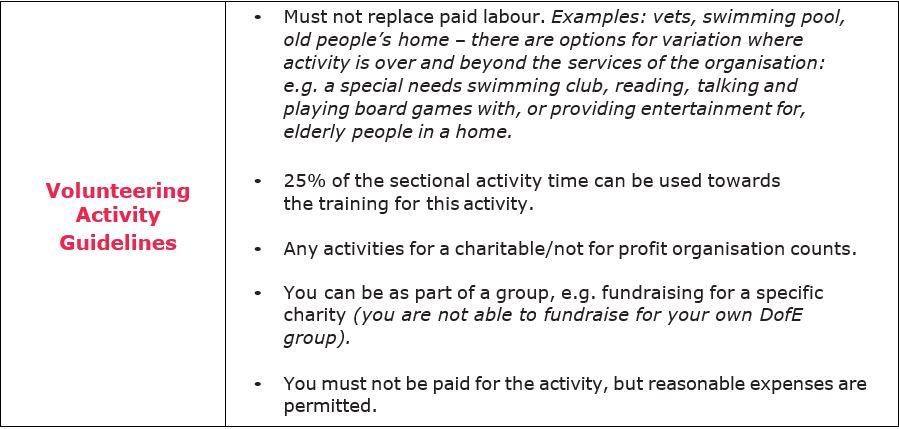 Voluteering - Activity Guidelines.JPG