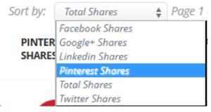 Pinterest shares Buzzsumo