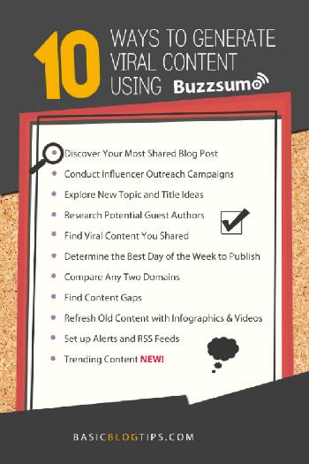 infographic Buzzsumo