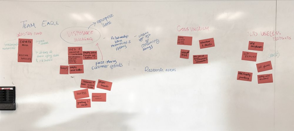 Affinity Diagrams as an initial brainstorming method