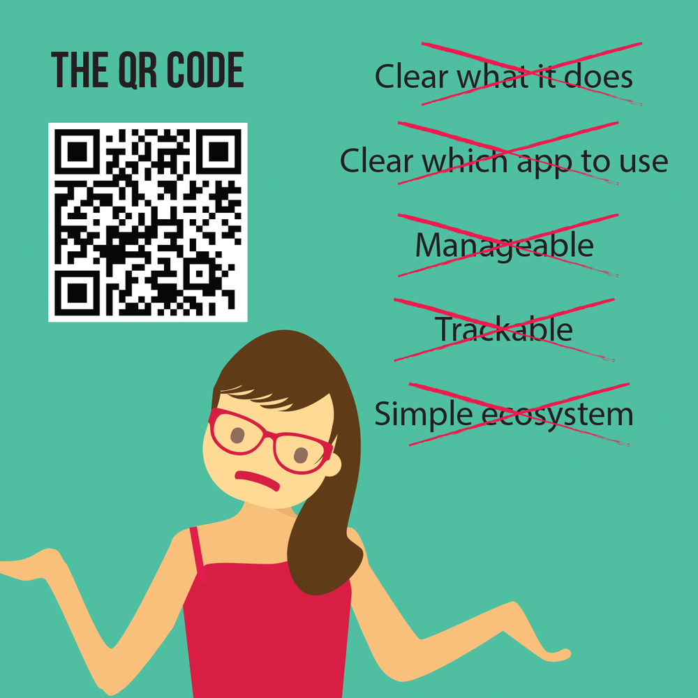 QR was designed for machines not people