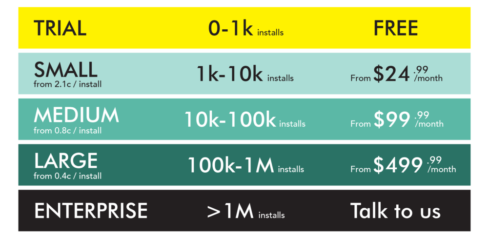 Pricing table E.png