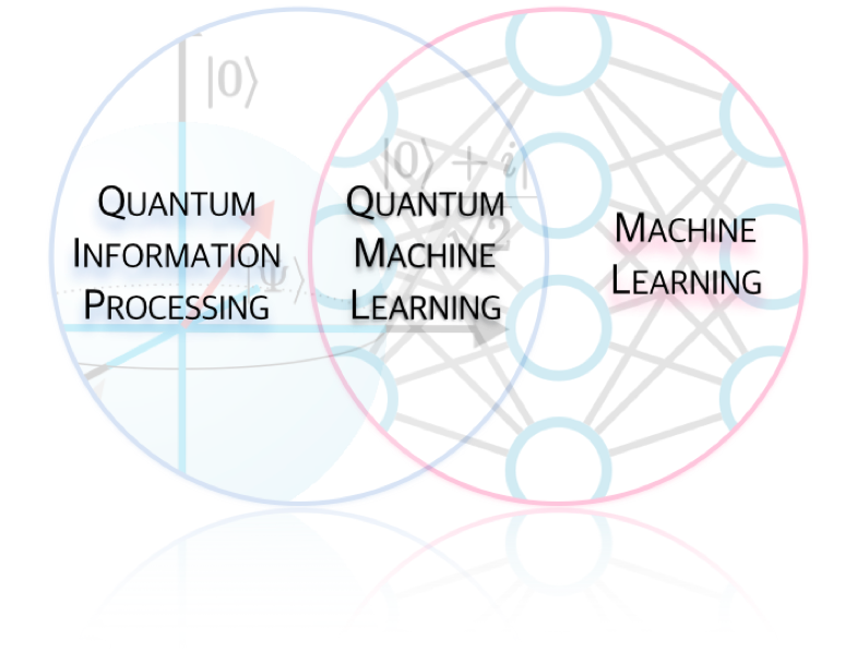 Quantum Machine Learning: Path to a Better Artificial