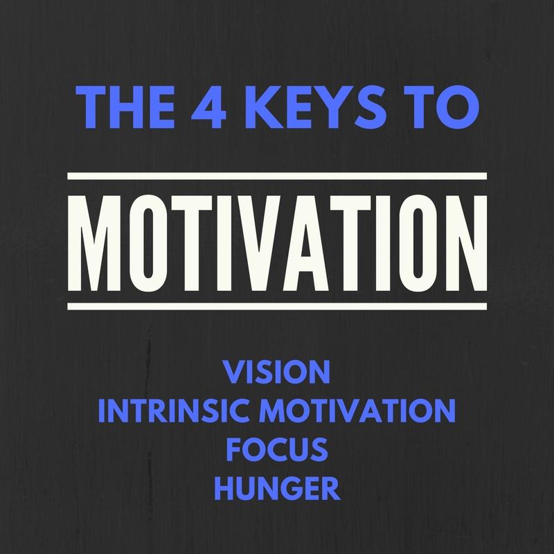 derek_colvin_motivation.jpg