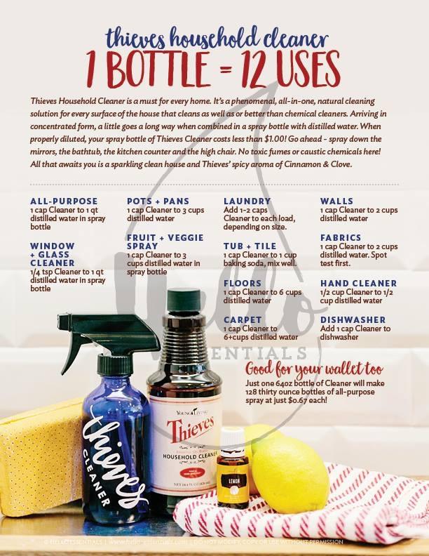 THC 1 Bottle=12 Uses