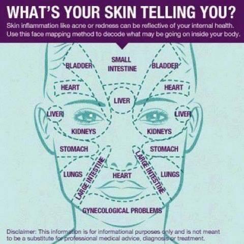SkinMap