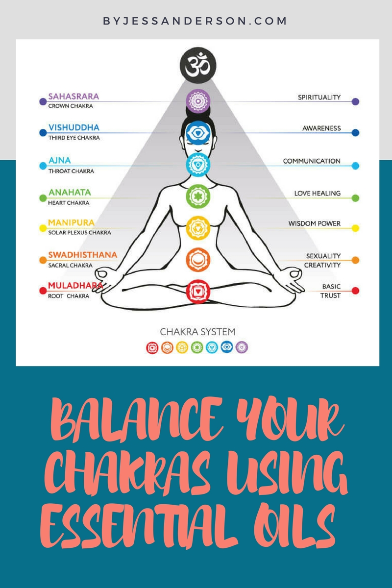 Balance your chakras.jpg