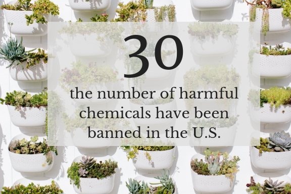 30 - The number of harmful chemicals banned in the U.S. And only about 10% of the 10,000 chemicals commonly found in personal care products have safety data.