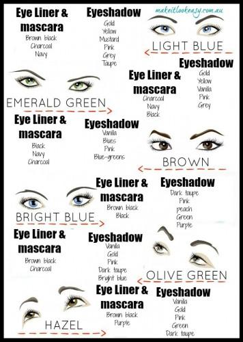 Eye shadow to eye colour branded
