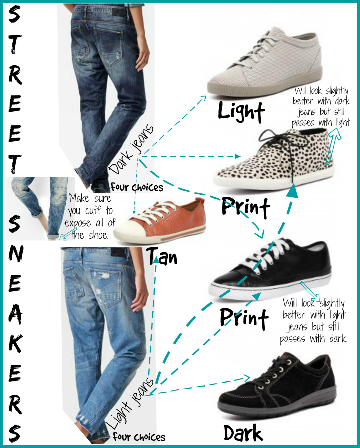 how to wear street sneakers.png