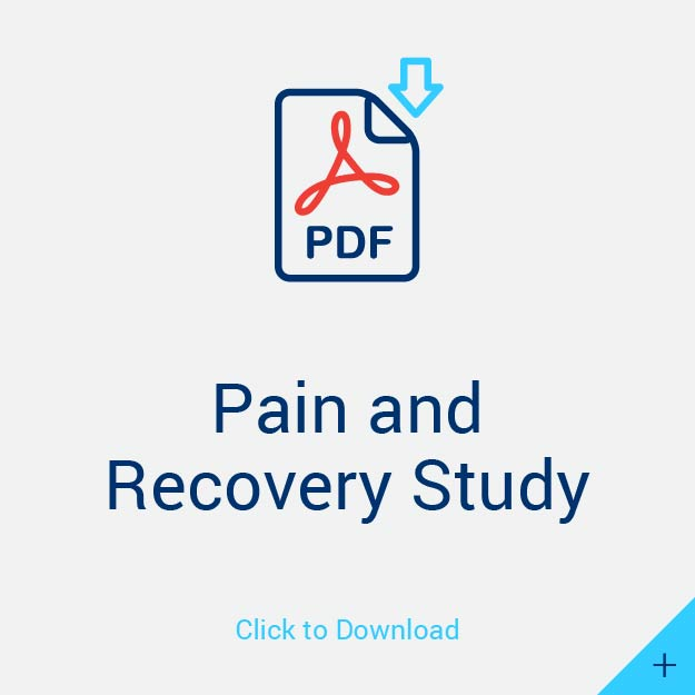 Pain and Recovery Study