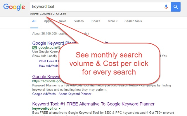 Keywords Everwhere | Google Chrome Extensions For SEO