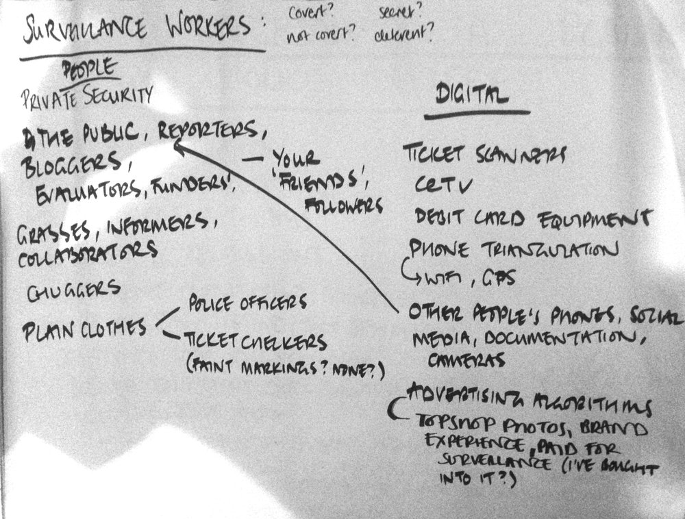 Collective Participant Workshop Notes 2.JPG