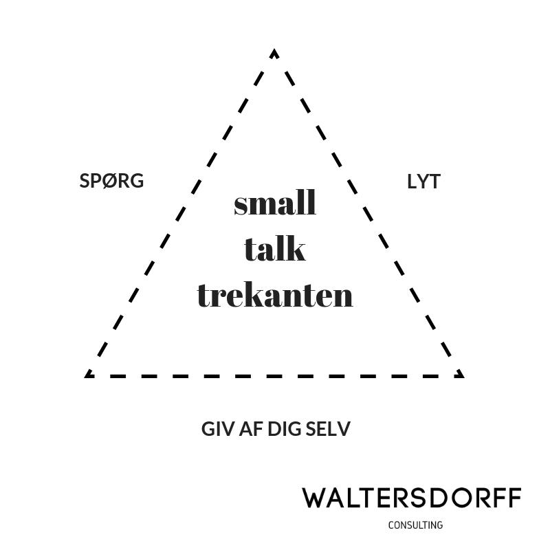 small talk trekanten.jpg