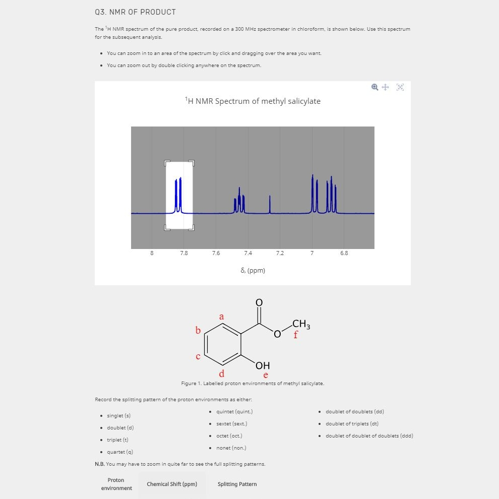 Interactive spectra and analysis