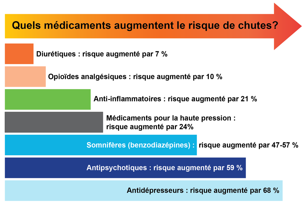 Sources: de Jong et al. 2013&Huang et al. 2012
