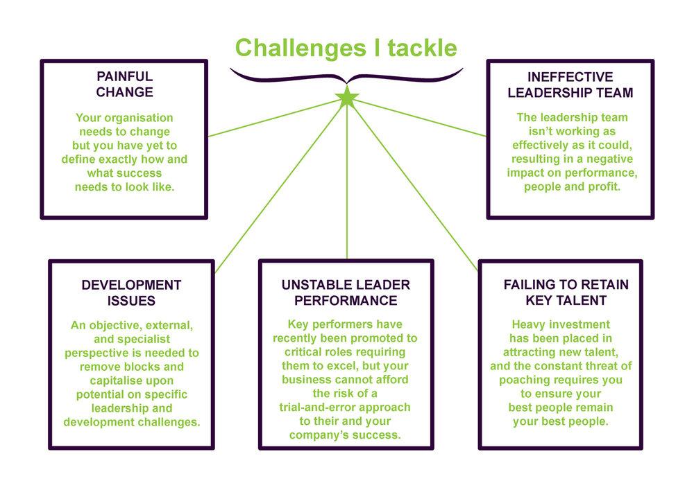 Challenges-I-Tackle.jpg