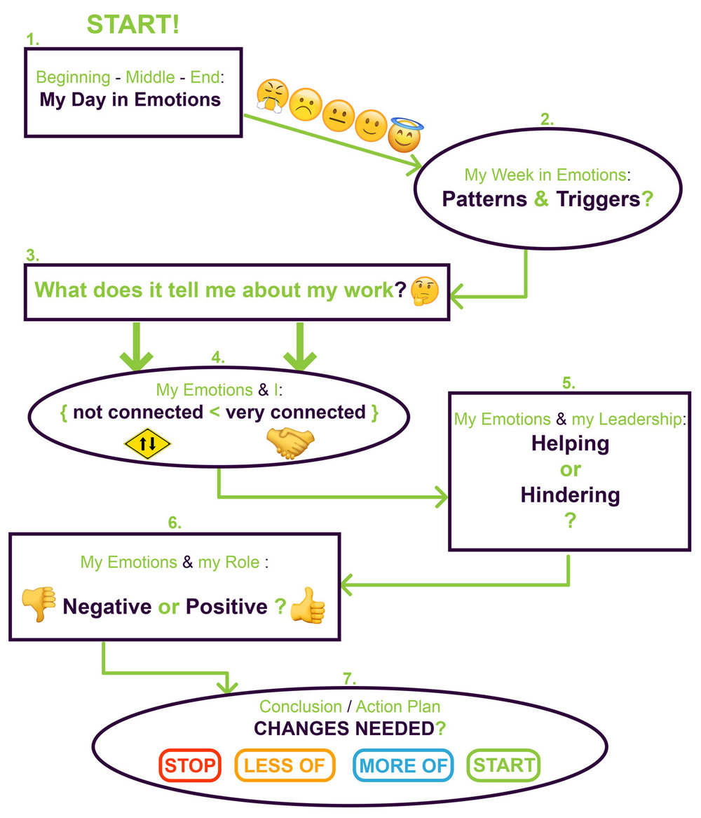 Emotions-graph.jpg