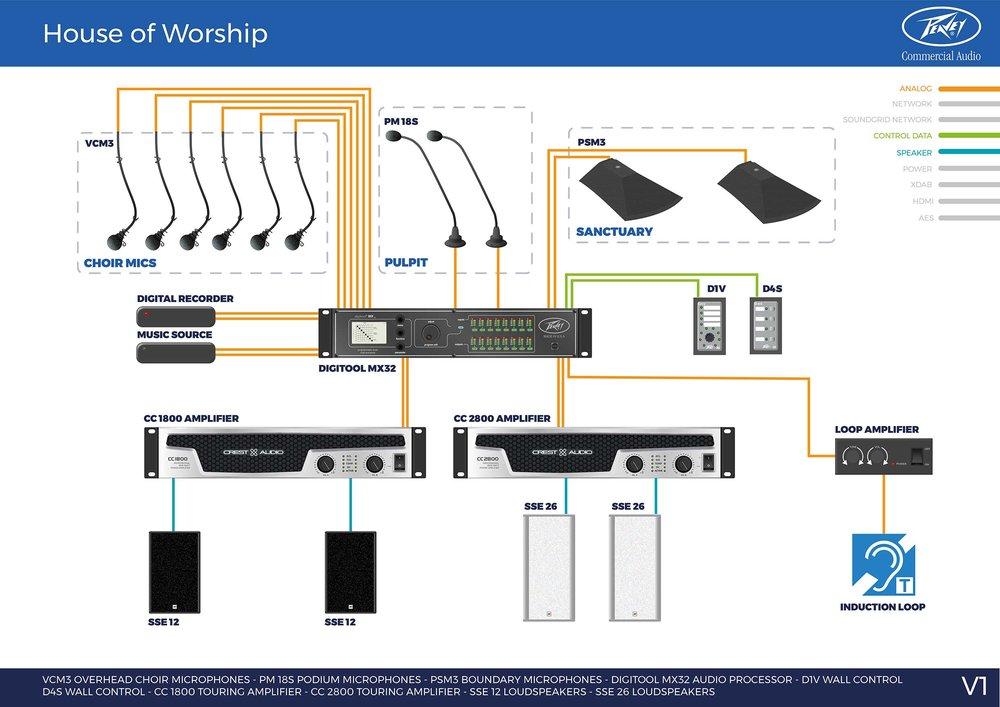 House-of-Worship-01-v2.jpg