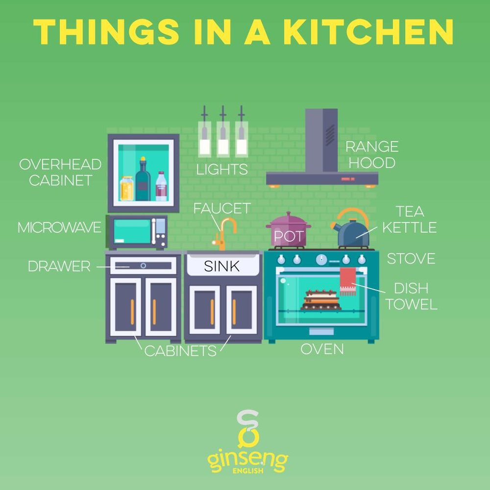 Things in a kitchen