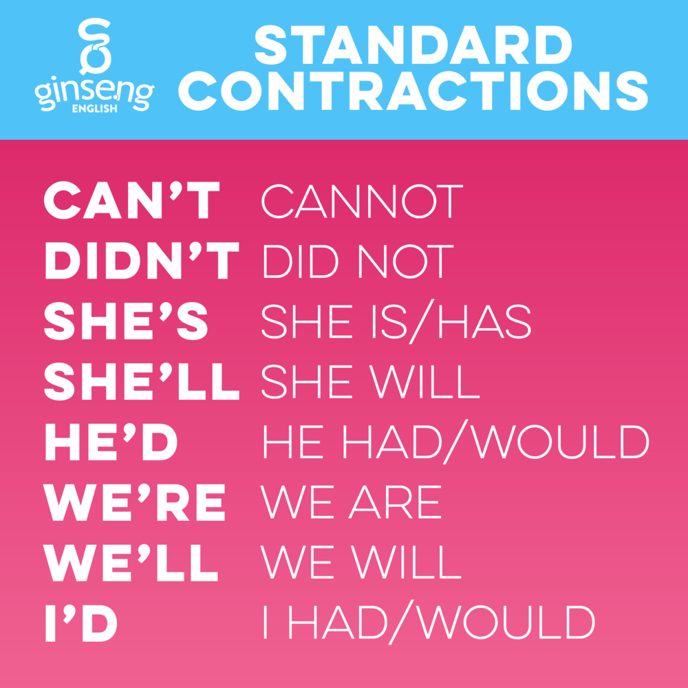 Some Standard English Contractions