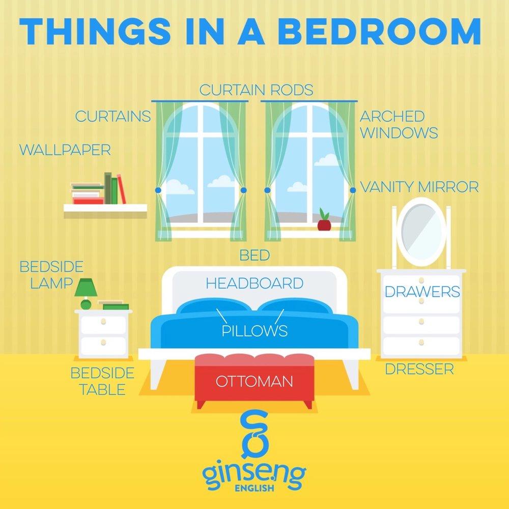 Things in a Bedroom