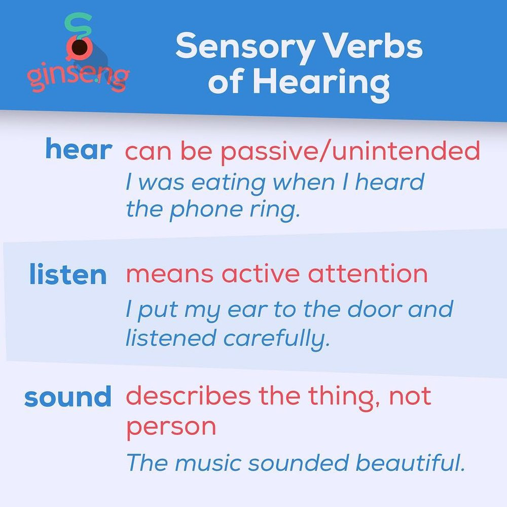 Sensory Verbs of Hearing.jpeg