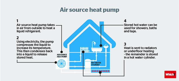 air-source-heat-pumps-465255.jpg