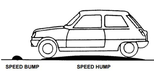 speed bumps vs speed humps here is the difference between the two