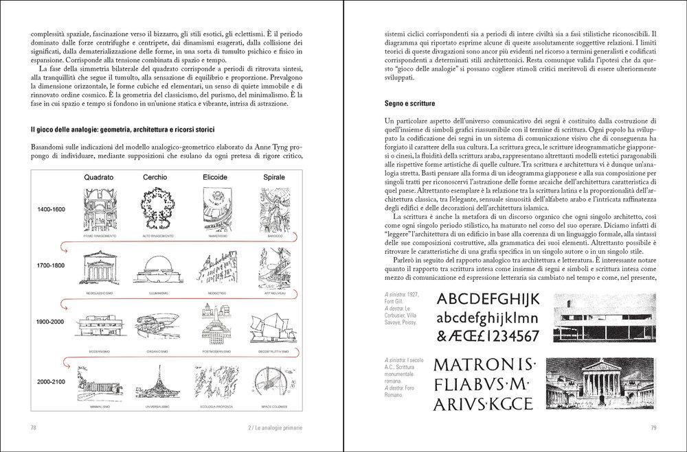 L'Architettura dell'Analogia_SPREADS_6.jpg
