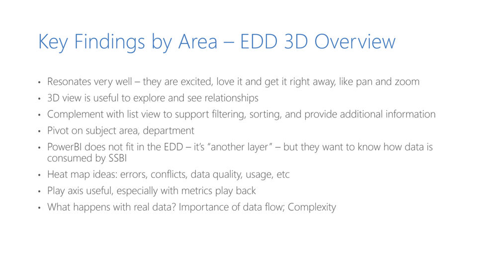 The 3D view  immediately resonated with most users, they  felt it was like Google maps for data.
