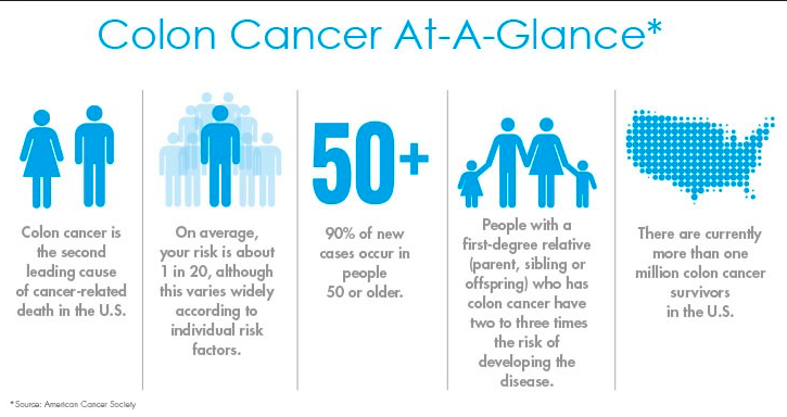 Watch How to Tell if Colorectal Cancer Has Spread to Your Bones video