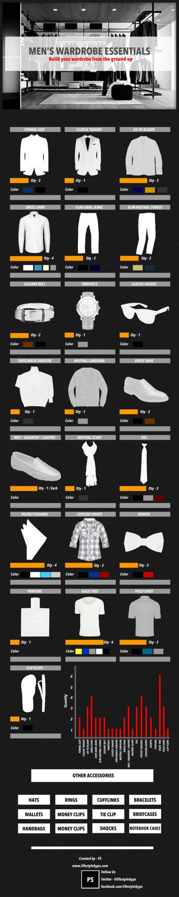 build-your-wardrobe-from-the-ground-up-wardrobe-essentials-for-men_519b35f55063d_w587