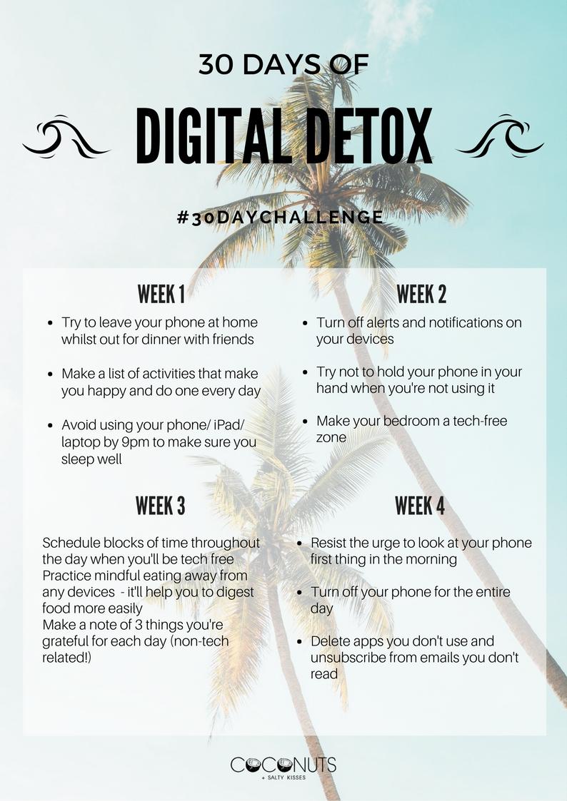 30 DAY Challenge - Digital Detox (2).jpg