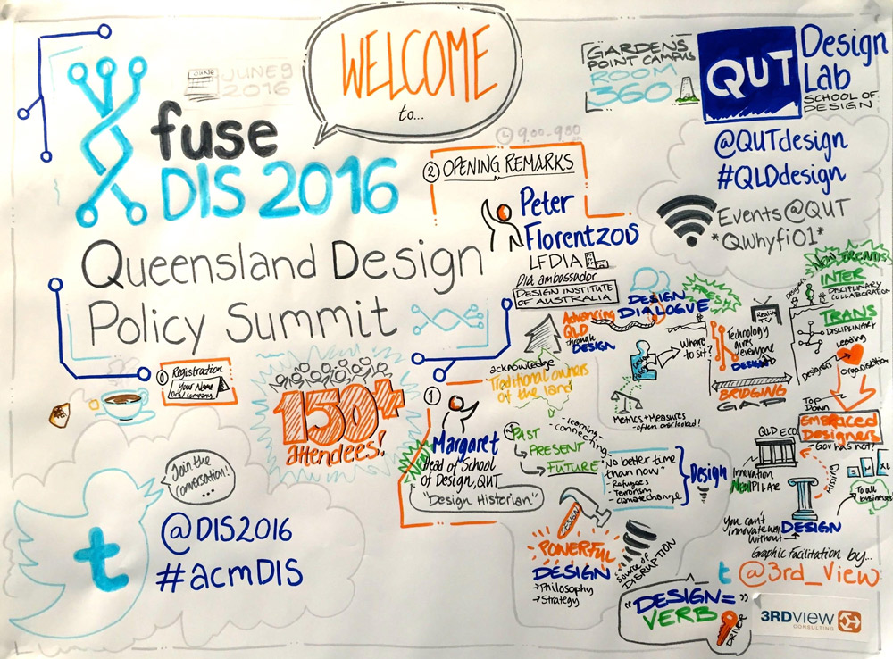 A visual diary of the 2016 Queensland Design Policy Summit.