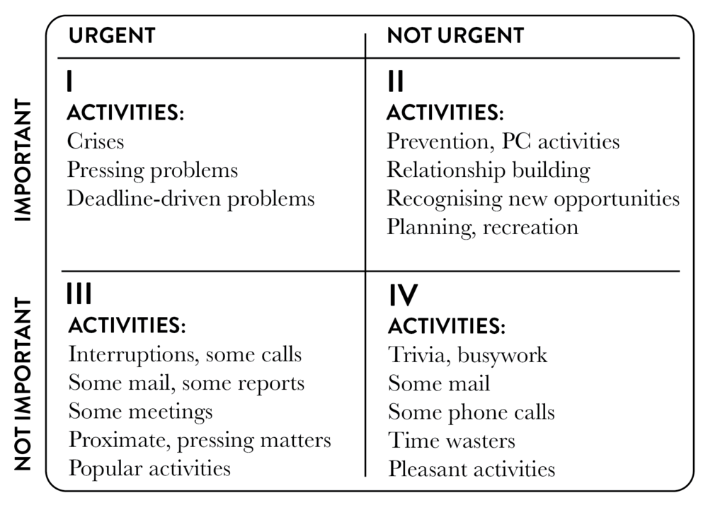 Covey Time Management Table-01.png
