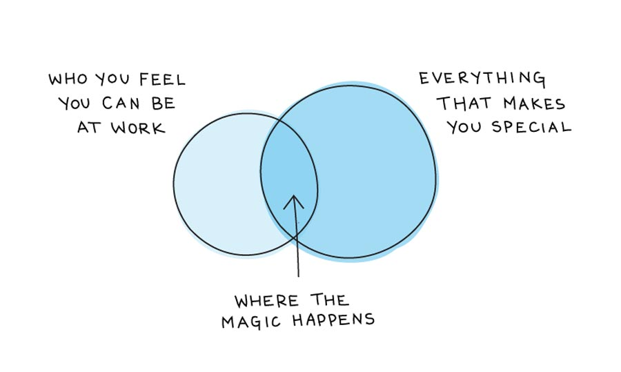 social-entrepreneur-wellbeing