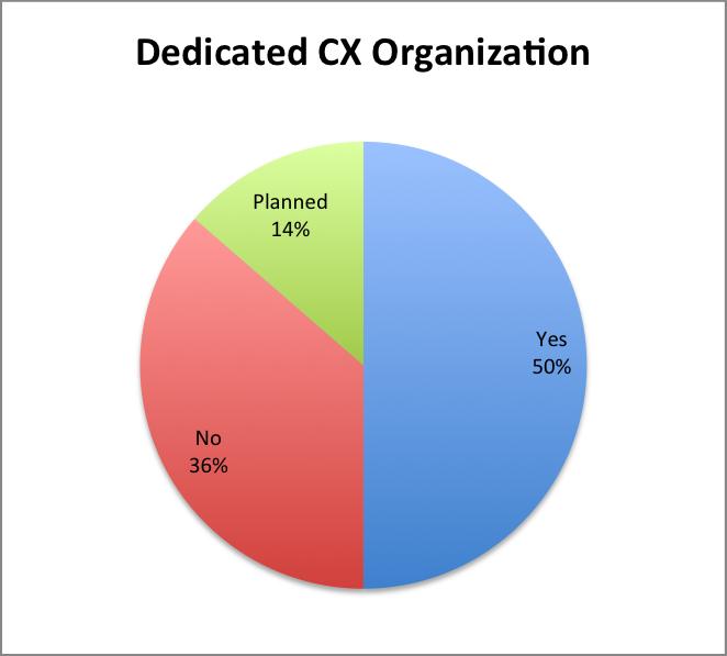 DedicatedCX.png