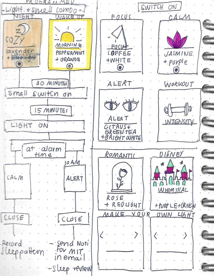 sketches_scent.jpg