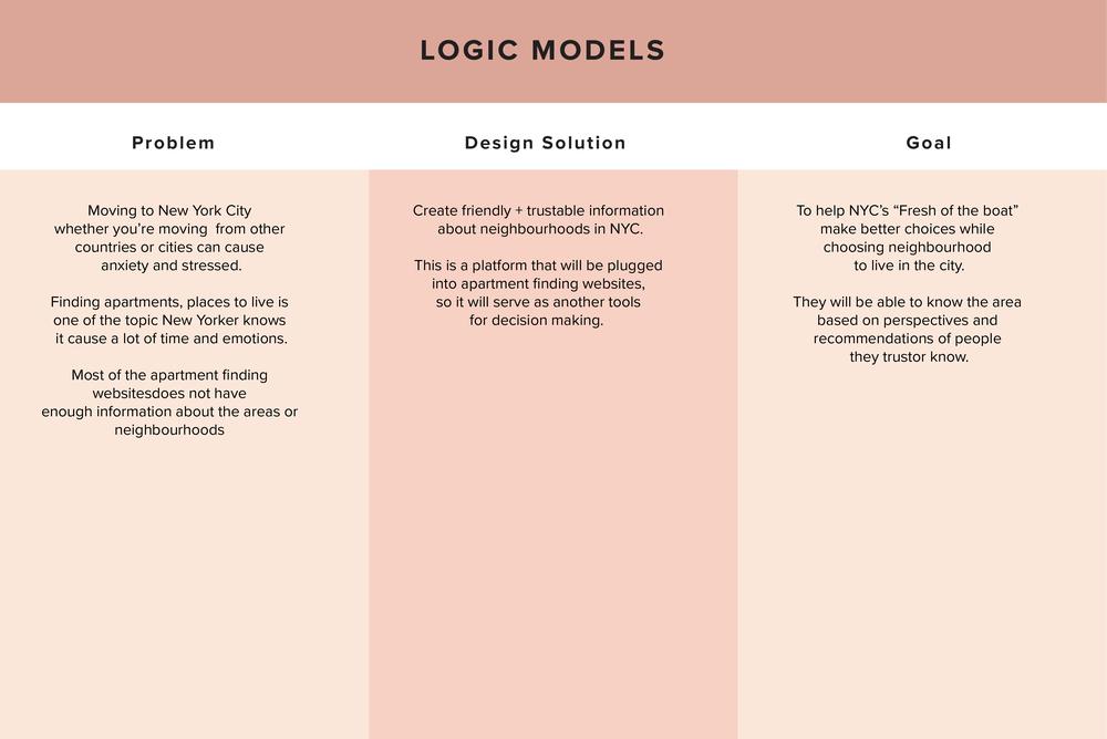 MB_logicmodel2-02.png
