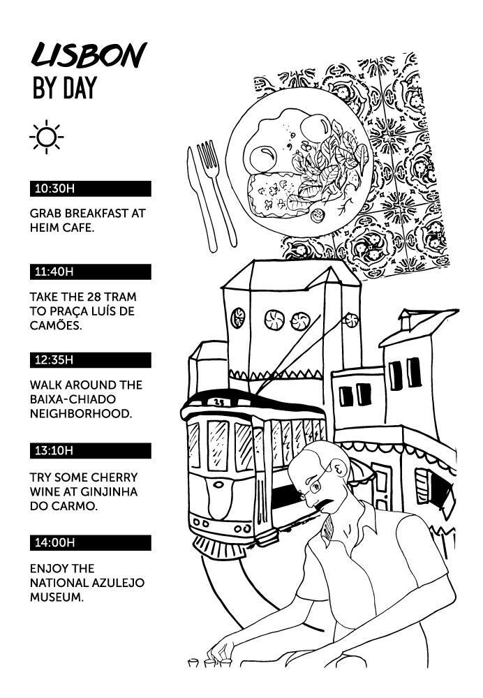 Travel-Guide-Lisbon-By-Day.png
