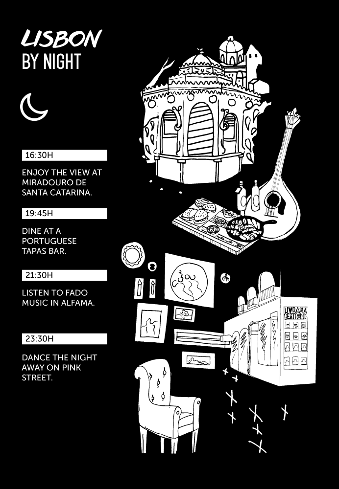Portugal-Travel-Guide-Lisbon-By-Night.png